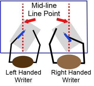 Left hand tips