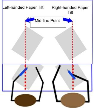 paper position 1